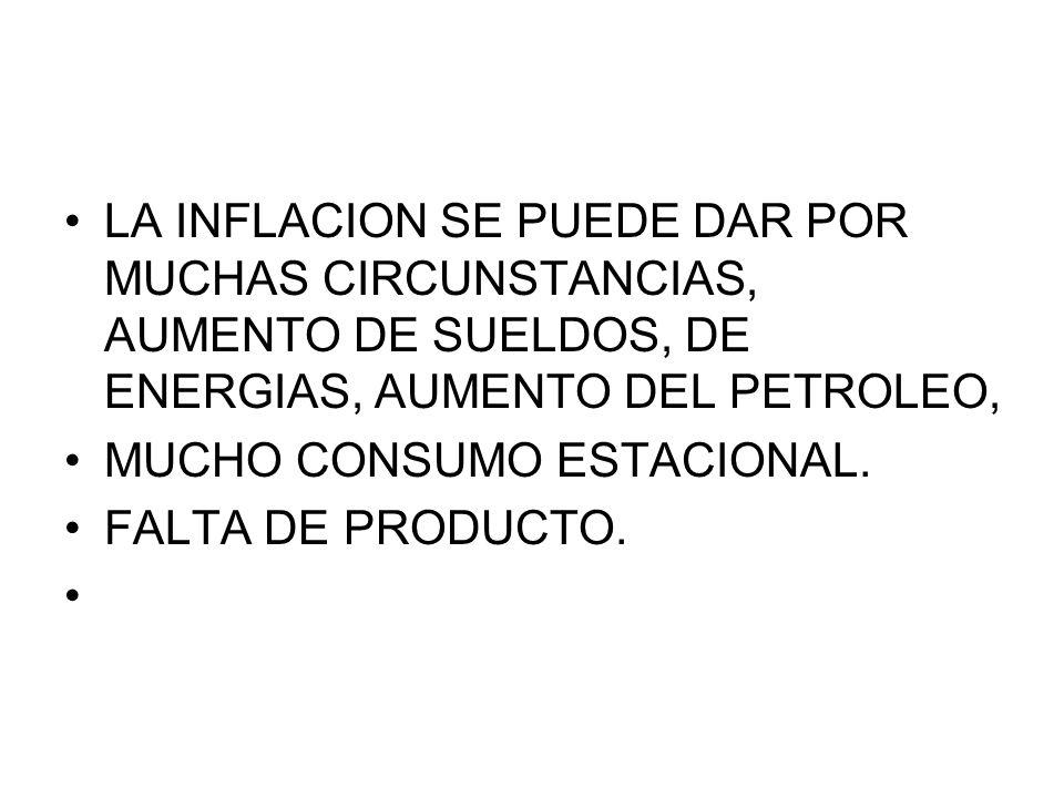 LA INFLACION SE PUEDE DAR POR MUCHAS CIRCUNSTANCIAS, AUMENTO DE SUELDOS, DE ENERGIAS, AUMENTO DEL PETROLEO, MUCHO CONSUMO ESTACIONAL. FALTA DE PRODUCT