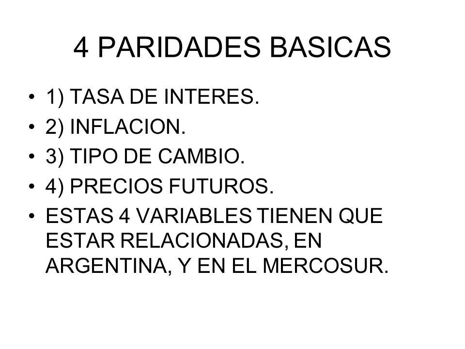 4 PARIDADES BASICAS 1) TASA DE INTERES. 2) INFLACION. 3) TIPO DE CAMBIO. 4) PRECIOS FUTUROS. ESTAS 4 VARIABLES TIENEN QUE ESTAR RELACIONADAS, EN ARGEN