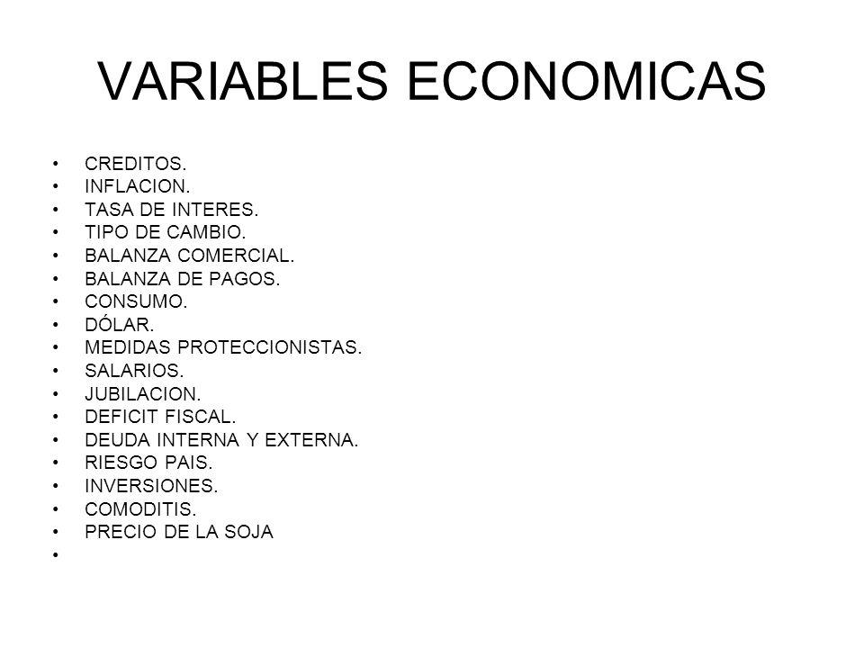 VARIABLES ECONOMICAS CREDITOS. INFLACION. TASA DE INTERES. TIPO DE CAMBIO. BALANZA COMERCIAL. BALANZA DE PAGOS. CONSUMO. DÓLAR. MEDIDAS PROTECCIONISTA