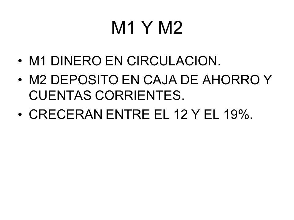 M1 Y M2 M1 DINERO EN CIRCULACION. M2 DEPOSITO EN CAJA DE AHORRO Y CUENTAS CORRIENTES. CRECERAN ENTRE EL 12 Y EL 19%.