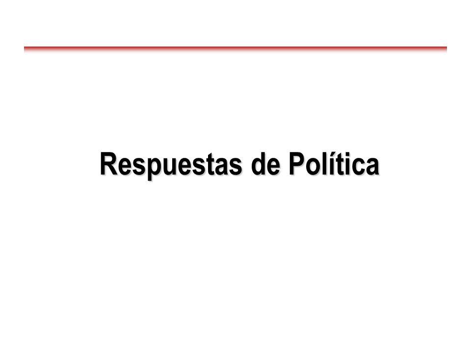 Respuestas de Política
