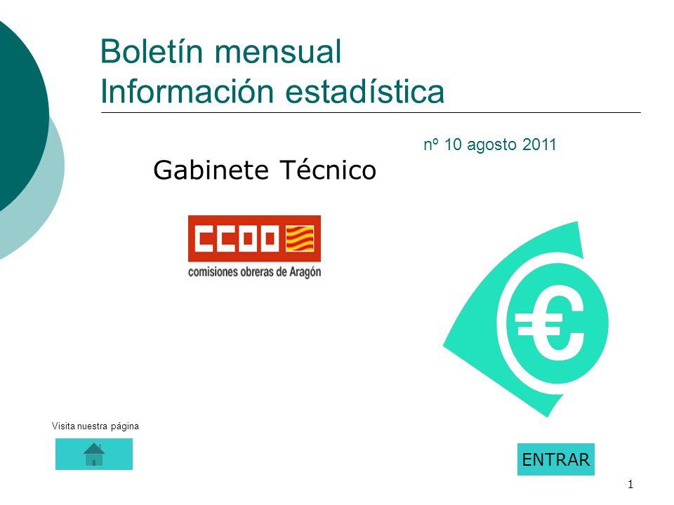 1 Gabinete Técnico ENTRAR Boletín mensual Información estadística nº 10 agosto 2011 Visita nuestra página