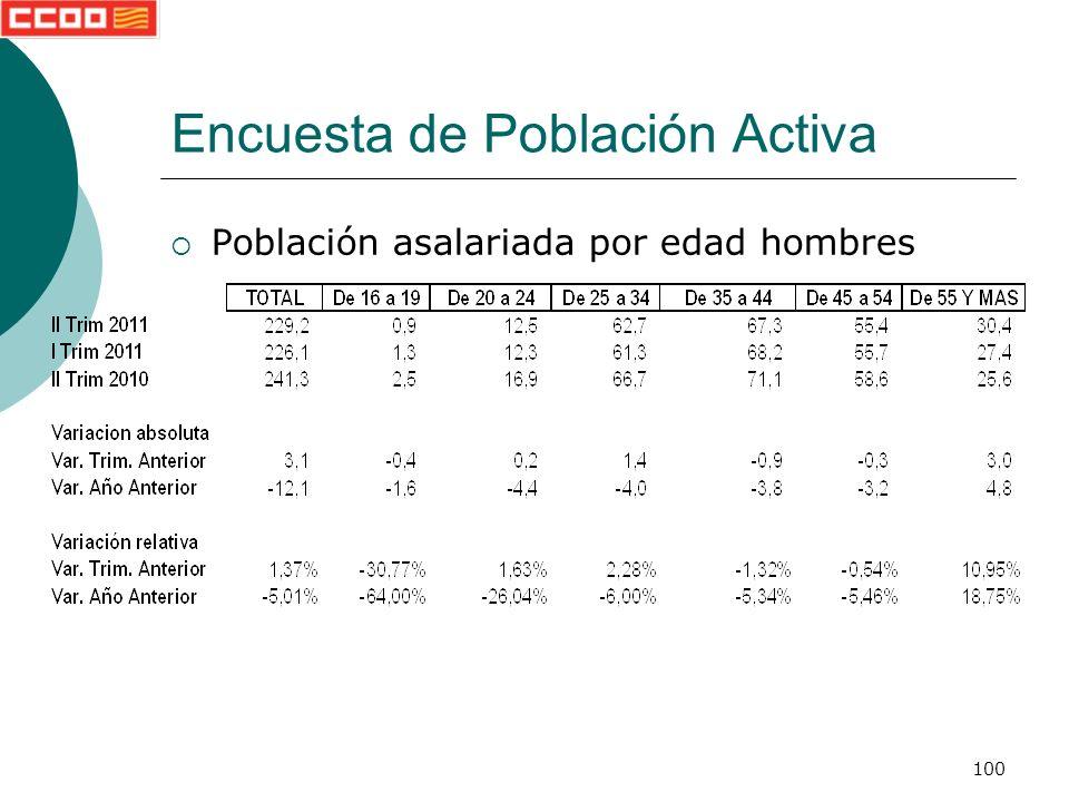100 Encuesta de Población Activa Población asalariada por edad hombres