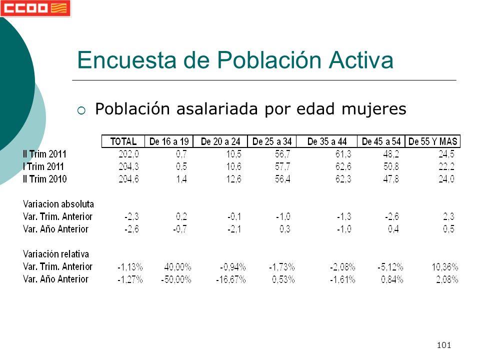101 Encuesta de Población Activa Población asalariada por edad mujeres
