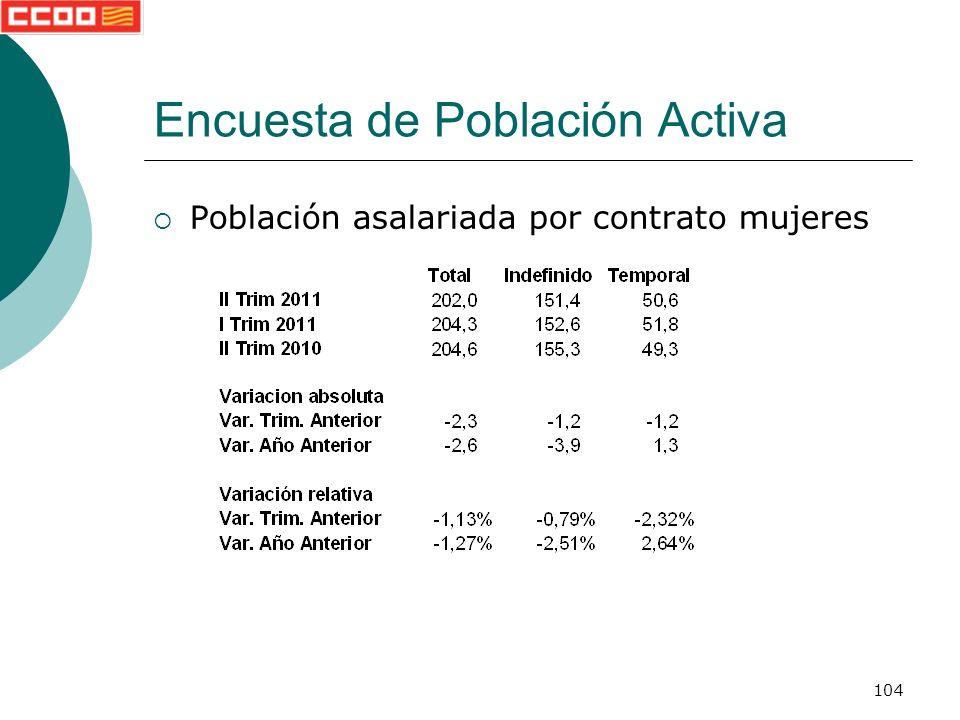 104 Encuesta de Población Activa Población asalariada por contrato mujeres