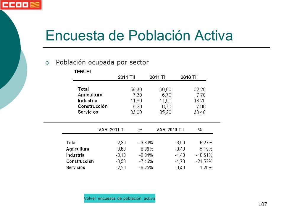 107 Población ocupada por sector Encuesta de Población Activa Volver encuesta de población activa