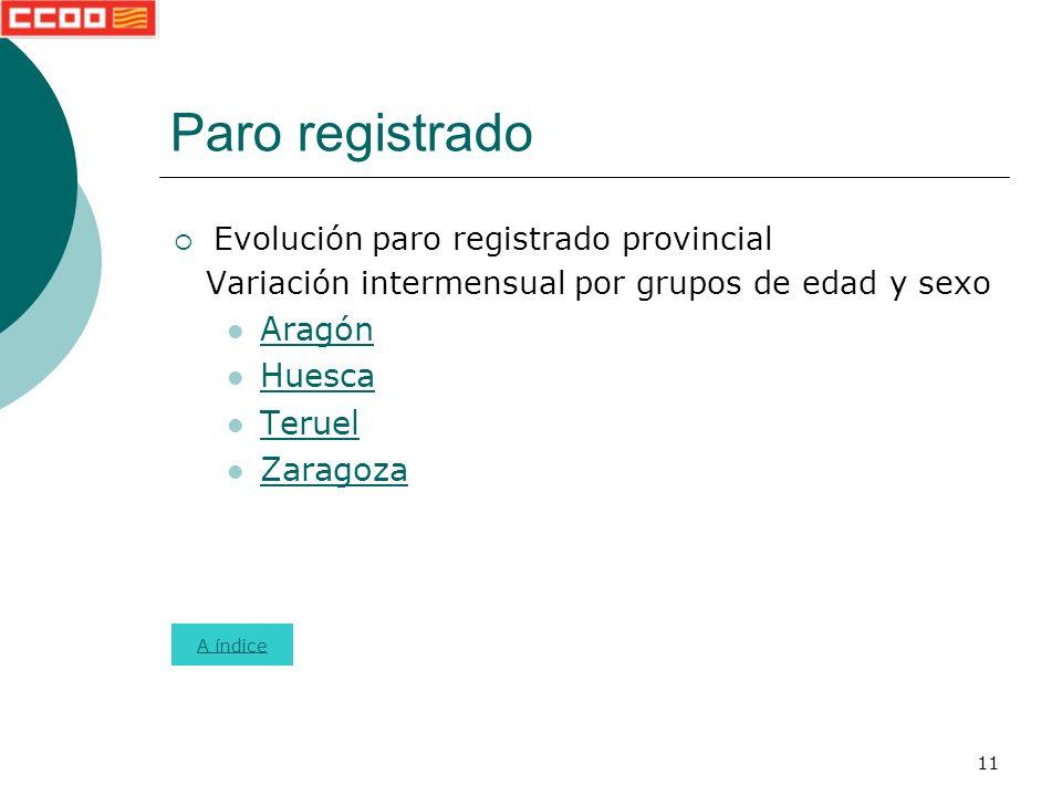 11 Evolución paro registrado provincial Variación intermensual por grupos de edad y sexo Aragón Huesca Teruel Zaragoza Paro registrado A índice