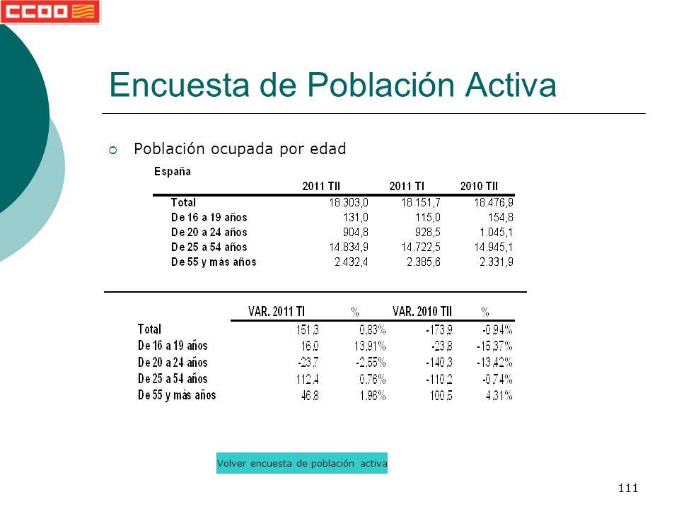 111 Población ocupada por edad Encuesta de Población Activa Volver encuesta de población activa
