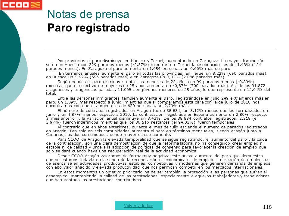 118 Notas de prensa Paro registrado Volver a índice Por provincias el paro disminuye en Huesca y Teruel, aumentando en Zaragoza.