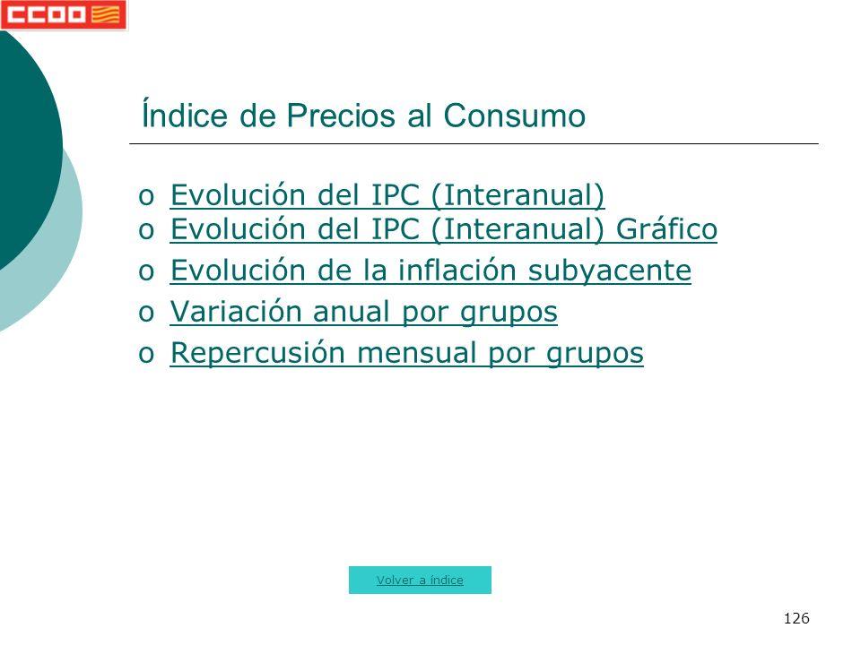 126 Índice de Precios al Consumo oEvolución del IPC (Interanual)Evolución del IPC (Interanual) oEvolución del IPC (Interanual) GráficoEvolución del IPC (Interanual) Gráfico oEvolución de la inflación subyacenteEvolución de la inflación subyacente oVariación anual por gruposVariación anual por grupos oRepercusión mensual por gruposRepercusión mensual por grupos Volver a índice