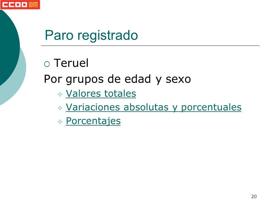 20 Teruel Por grupos de edad y sexo Valores totales Variaciones absolutas y porcentuales Porcentajes Paro registrado