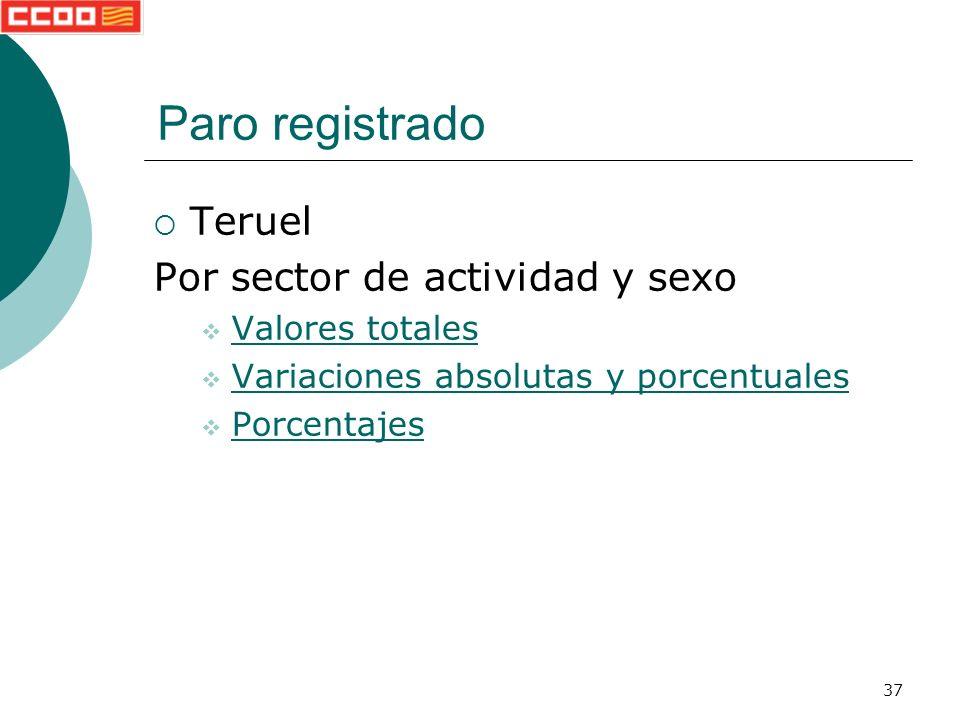 37 Teruel Por sector de actividad y sexo Valores totales Variaciones absolutas y porcentuales Porcentajes Paro registrado