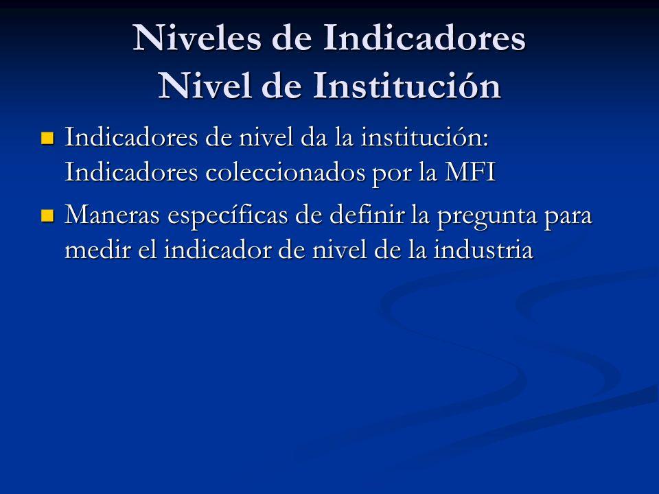 Niveles de Indicadores Nivel de Institución Indicadores de nivel da la institución: Indicadores coleccionados por la MFI Indicadores de nivel da la in