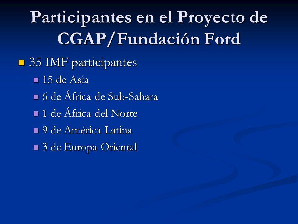 Participantes en el Proyecto de CGAP/Fundación Ford 35 IMF participantes 35 IMF participantes 15 de Asia 15 de Asia 6 de África de Sub-Sahara 6 de África de Sub-Sahara 1 de África del Norte 1 de África del Norte 9 de América Latina 9 de América Latina 3 de Europa Oriental 3 de Europa Oriental