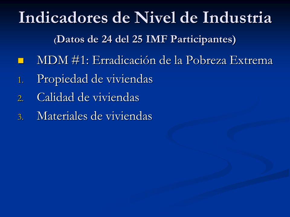 Indicadores de Nivel de Industria ( Datos de 24 del 25 IMF Participantes) MDM #1: Erradicación de la Pobreza Extrema MDM #1: Erradicación de la Pobrez