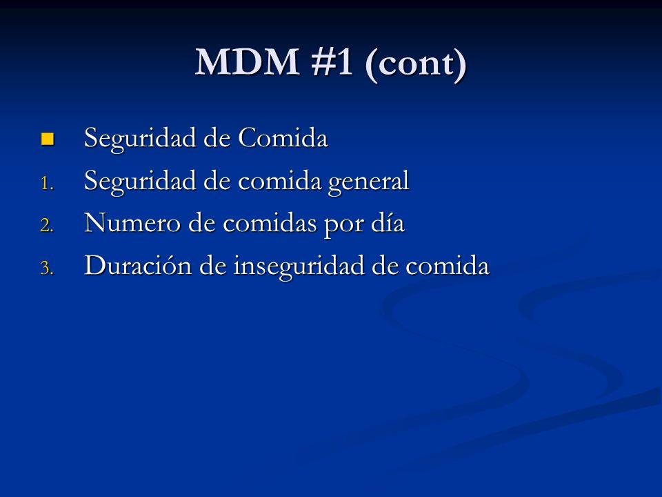 MDM #1 (cont) Seguridad de Comida Seguridad de Comida 1. Seguridad de comida general 2. Numero de comidas por día 3. Duración de inseguridad de comida