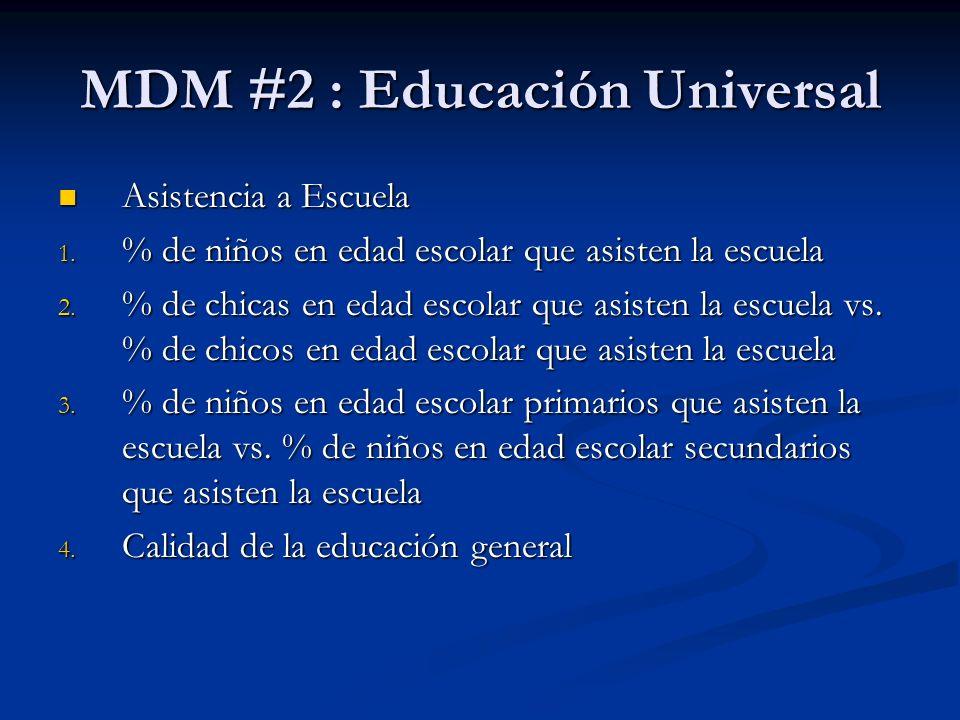 MDM #2 : Educación Universal Asistencia a Escuela Asistencia a Escuela 1. % de niños en edad escolar que asisten la escuela 2. % de chicas en edad esc