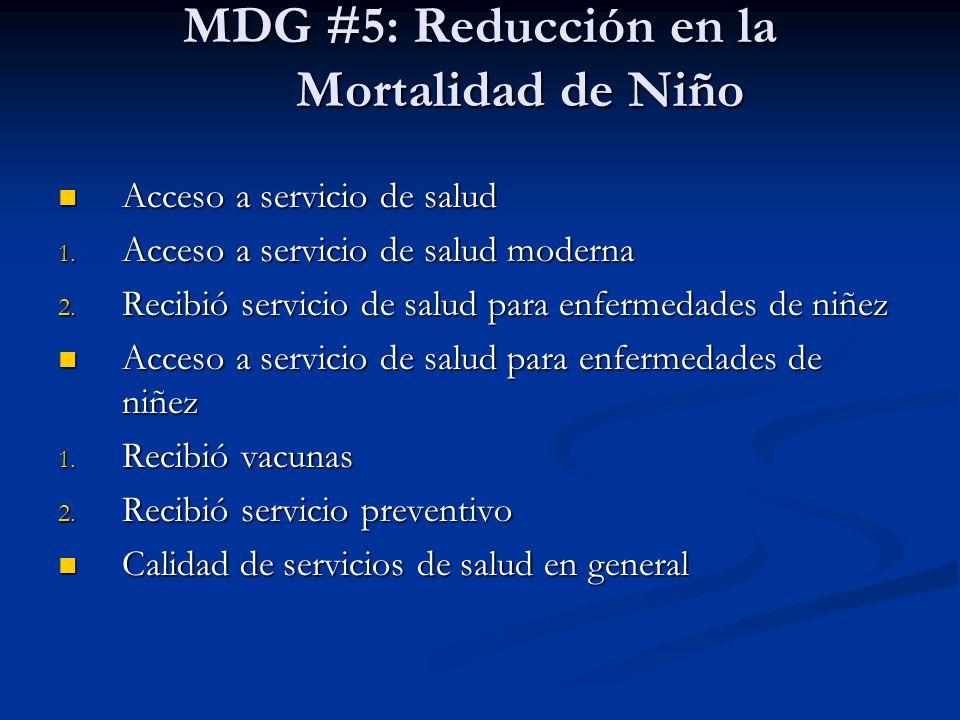MDG #5: Reducción en la Mortalidad de Niño Acceso a servicio de salud Acceso a servicio de salud 1. Acceso a servicio de salud moderna 2. Recibió serv