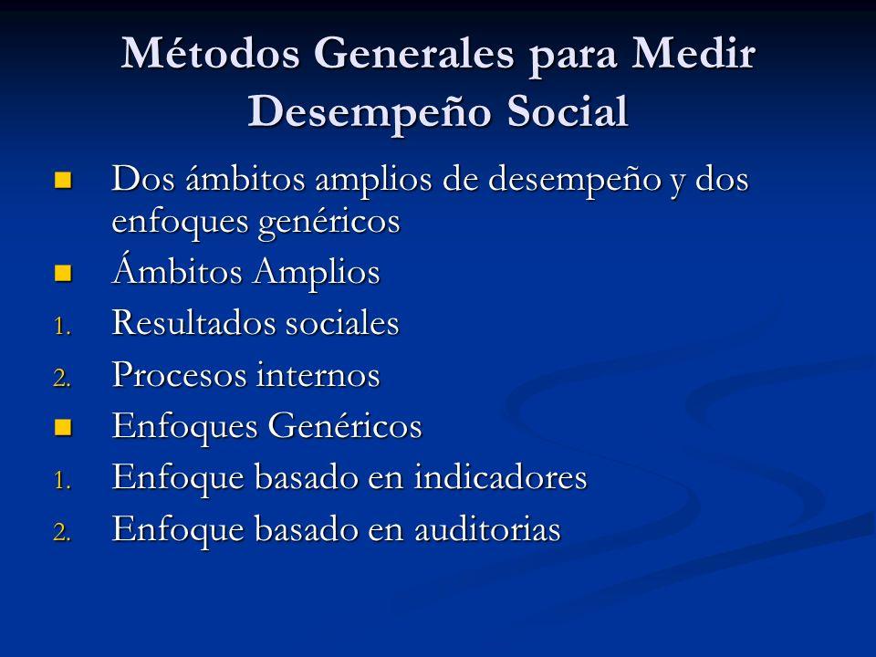 Métodos Generales para Medir Desempeño Social Dos ámbitos amplios de desempeño y dos enfoques genéricos Dos ámbitos amplios de desempeño y dos enfoques genéricos Ámbitos Amplios Ámbitos Amplios 1.