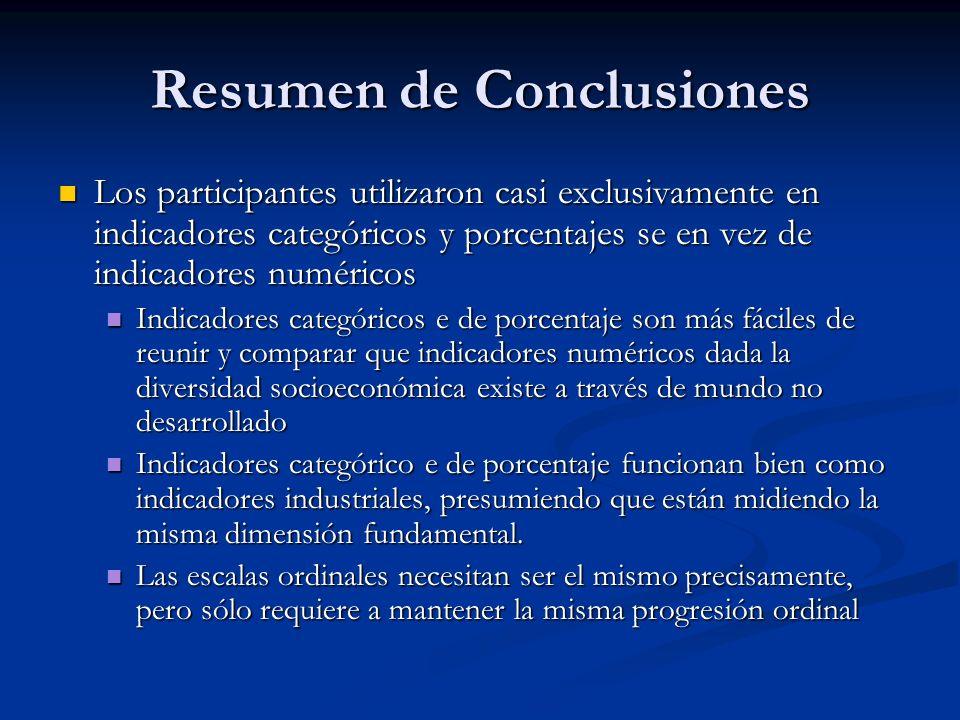 Resumen de Conclusiones Los participantes utilizaron casi exclusivamente en indicadores categóricos y porcentajes se en vez de indicadores numéricos L