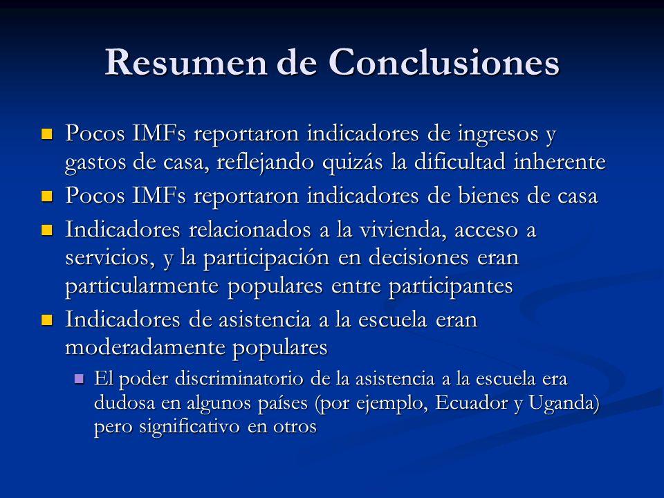 Resumen de Conclusiones Pocos IMFs reportaron indicadores de ingresos y gastos de casa, reflejando quizás la dificultad inherente Pocos IMFs reportaro