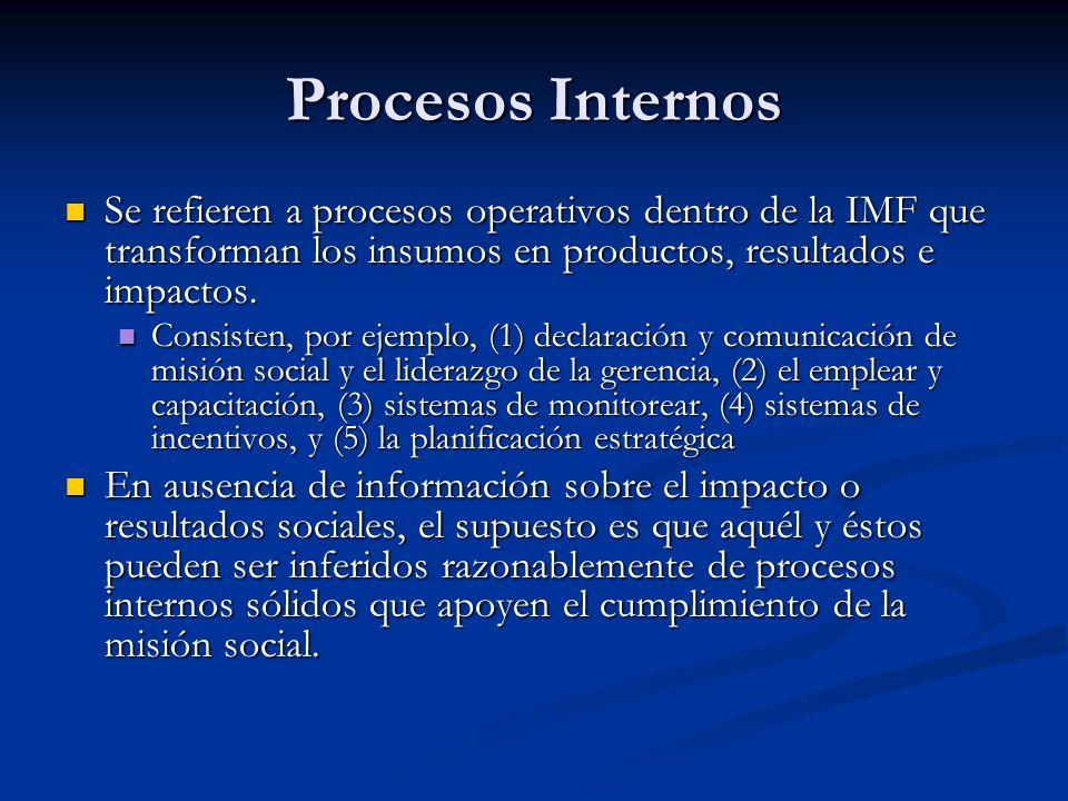 Procesos Internos Se refieren a procesos operativos dentro de la IMF que transforman los insumos en productos, resultados e impactos. Se refieren a pr