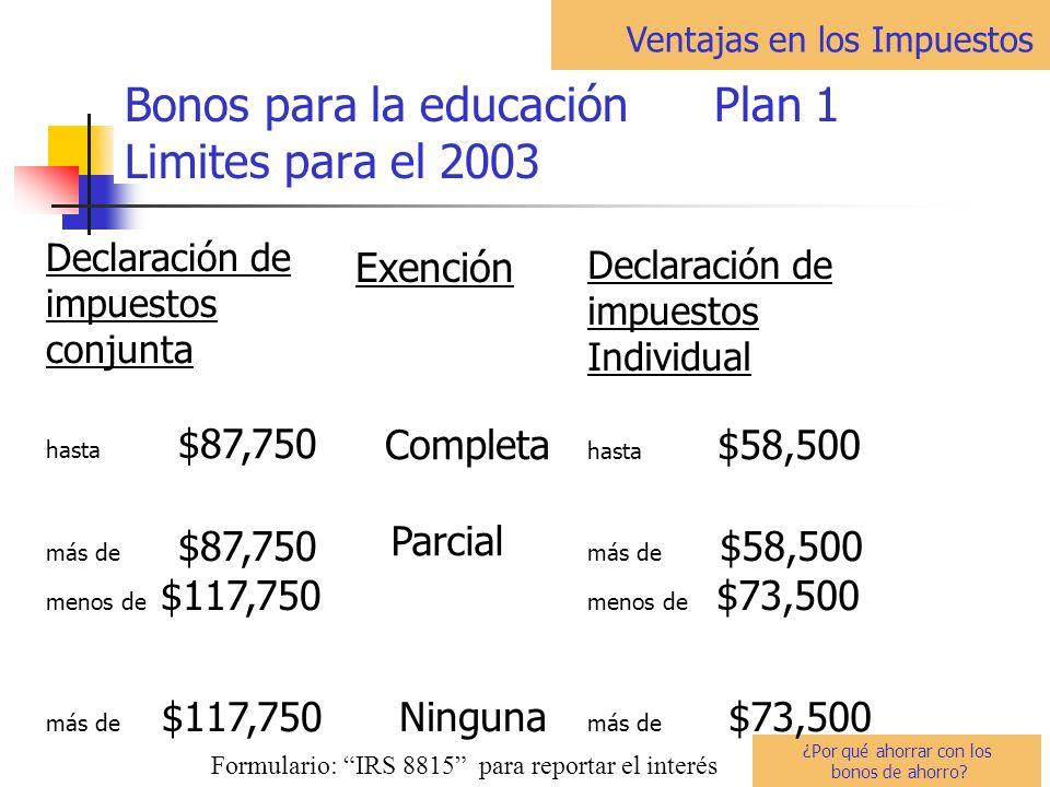 Bonos para la educación Plan 1 Limites para el 2003 Ventajas en los Impuestos ¿Por qué ahorrar con los bonos de ahorro.