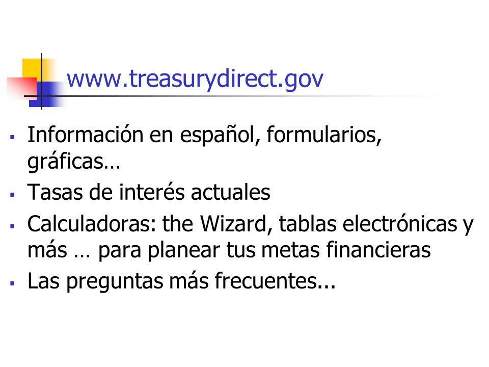 Información en español, formularios, gráficas… Tasas de interés actuales Calculadoras: the Wizard, tablas electrónicas y más … para planear tus metas financieras Las preguntas más frecuentes...