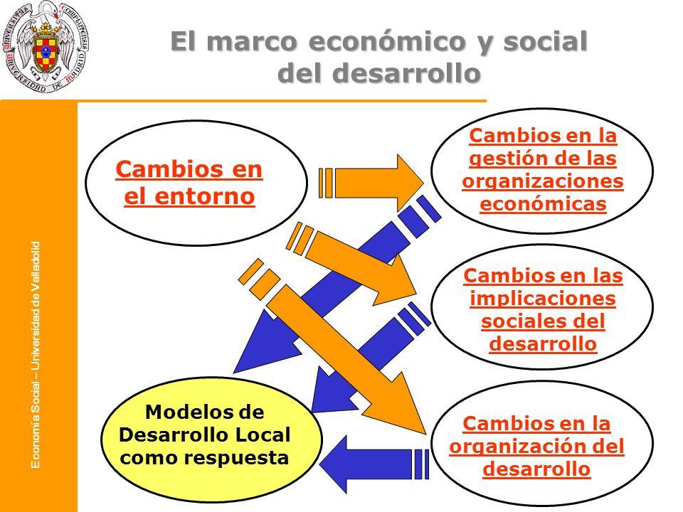 Economía Social – Universidad de Valladolid El marco económico y social del desarrollo Cambios en el entorno Cambios en las implicaciones sociales del