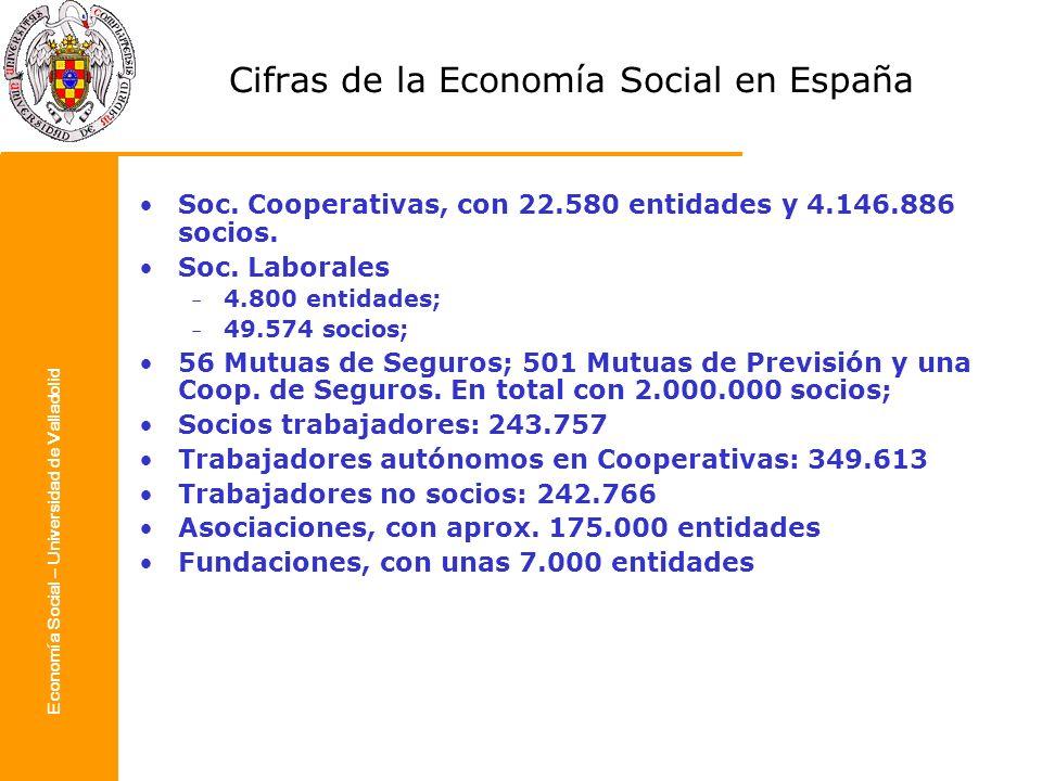 Economía Social – Universidad de Valladolid Cifras de la Economía Social en España Soc. Cooperativas, con 22.580 entidades y 4.146.886 socios. Soc. La