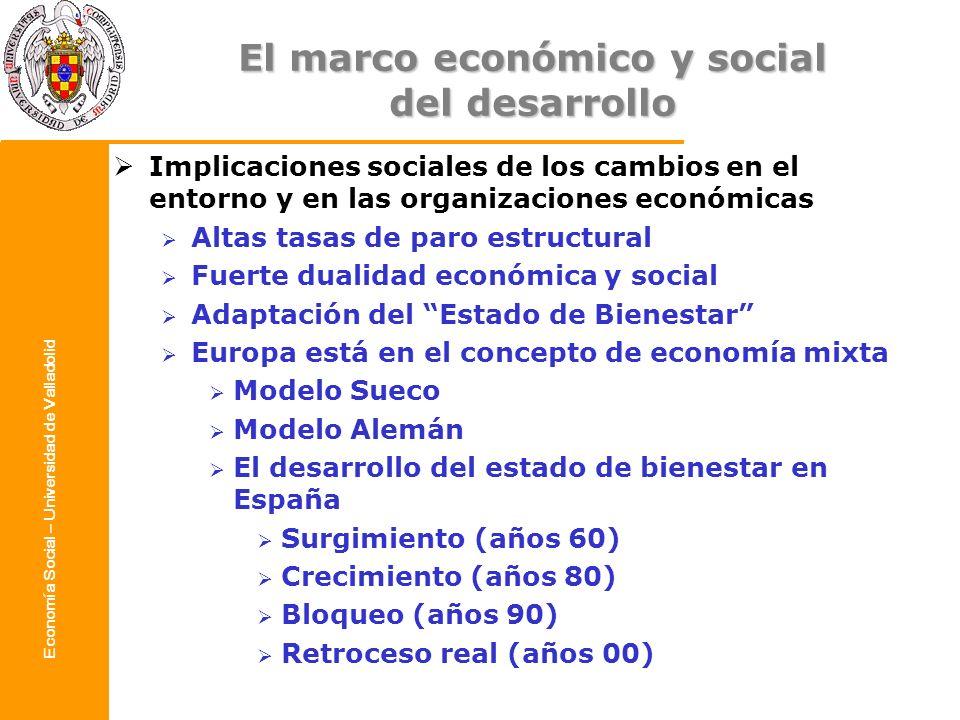 Economía Social – Universidad de Valladolid Implicaciones sociales de los cambios en el entorno y en las organizaciones económicas Altas tasas de paro