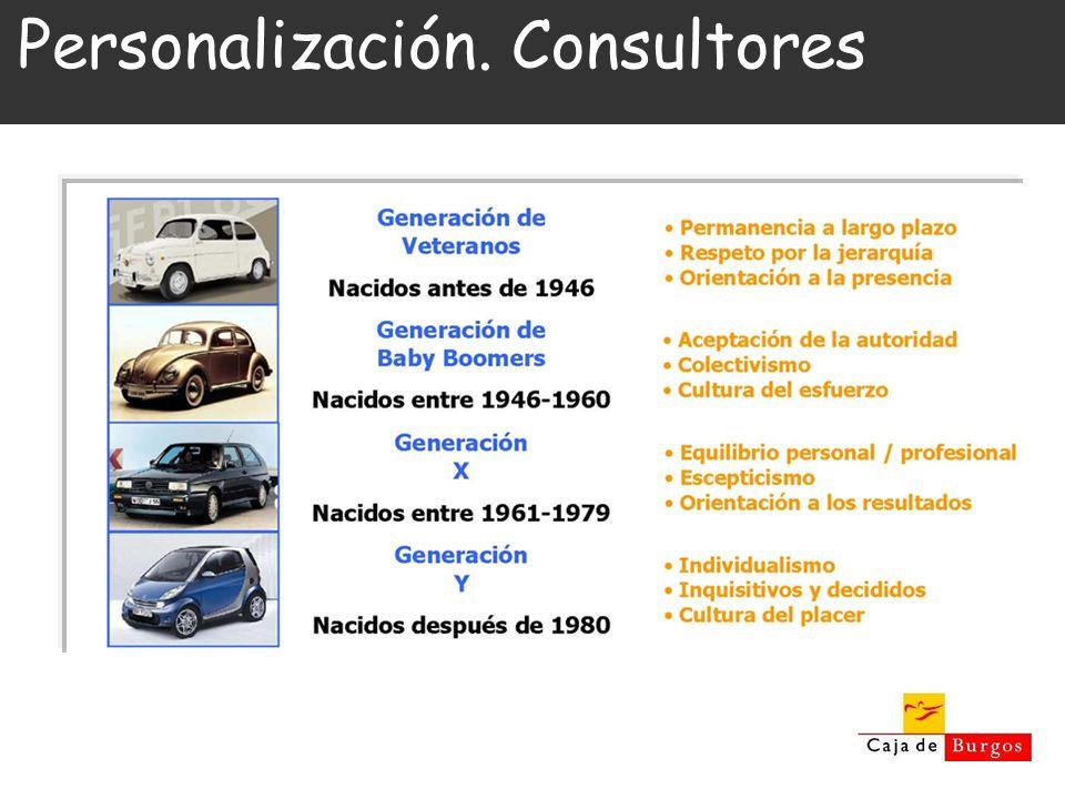 Personalización. Consultores