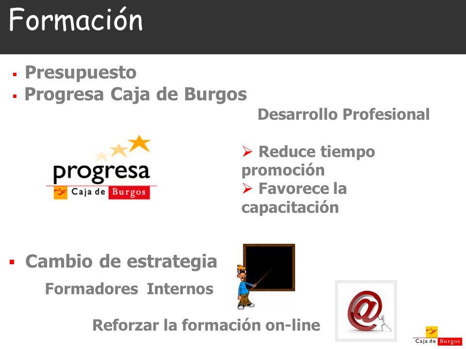 Formación Presupuesto Progresa Caja de Burgos Desarrollo Profesional Reduce tiempo promoción Favorece la capacitación Cambio de estrategia Formadores