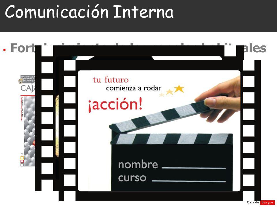 Comunicación Interna Fortalecimiento de los canales habituales