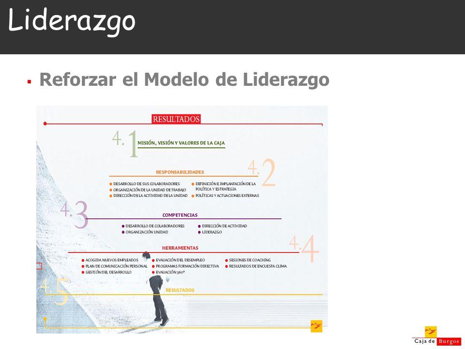 Liderazgo Reforzar el Modelo de Liderazgo