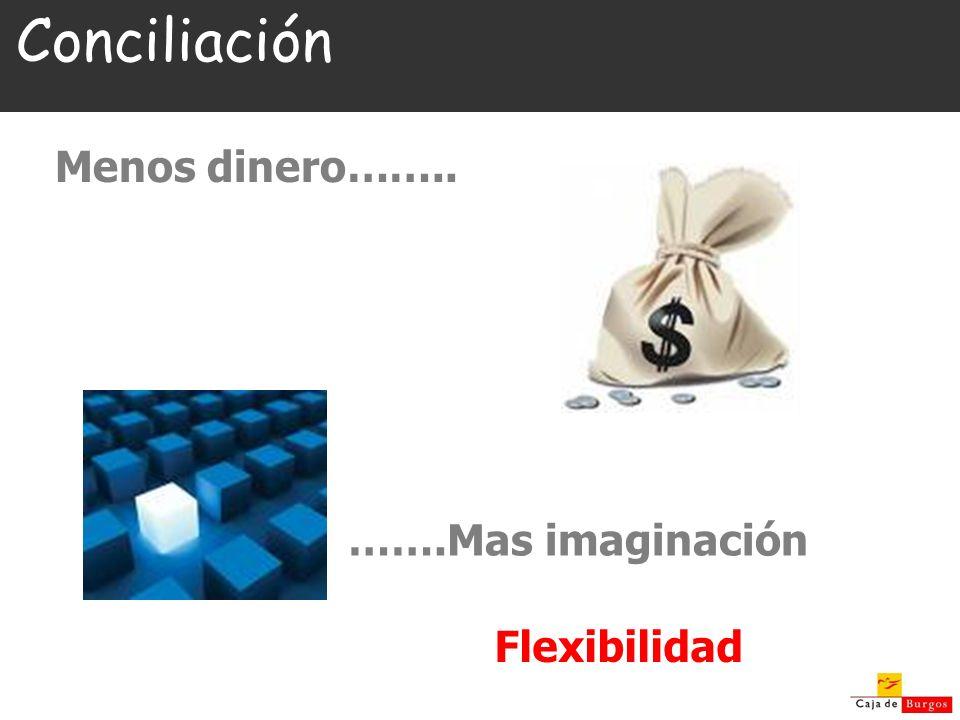 Conciliación Menos dinero…….. …….Mas imaginación Flexibilidad