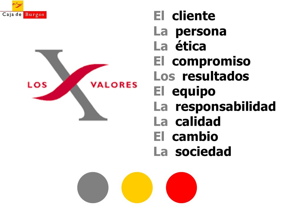 Obra Social y Cultural El cliente La persona La ética El compromiso Los resultados El equipo La responsabilidad La calidad El cambio La sociedad