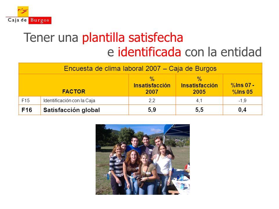Tener una plantilla satisfecha e identificada con la entidad Encuesta de clima laboral 2007 – Caja de Burgos FACTOR % Insatisfacción 2007 % Insatisfac