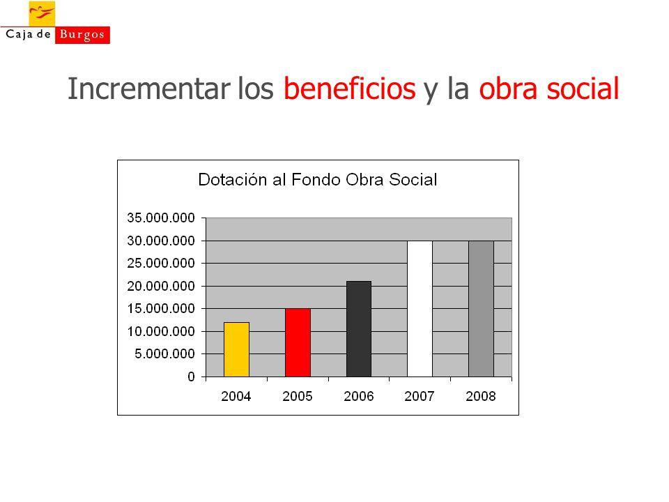 Incrementar los beneficios y la obra social