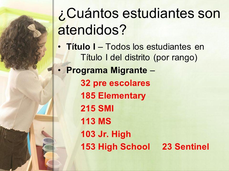 ¿Cuántos estudiantes son atendidos.