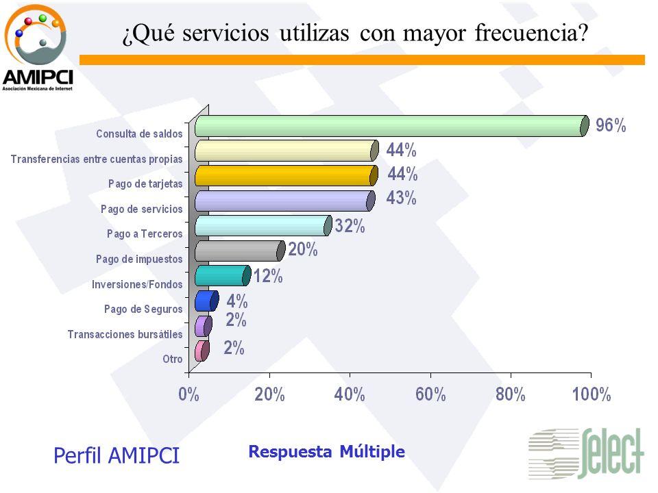 ¿Qué servicios utilizas con mayor frecuencia? Respuesta Múltiple Perfil AMIPCI