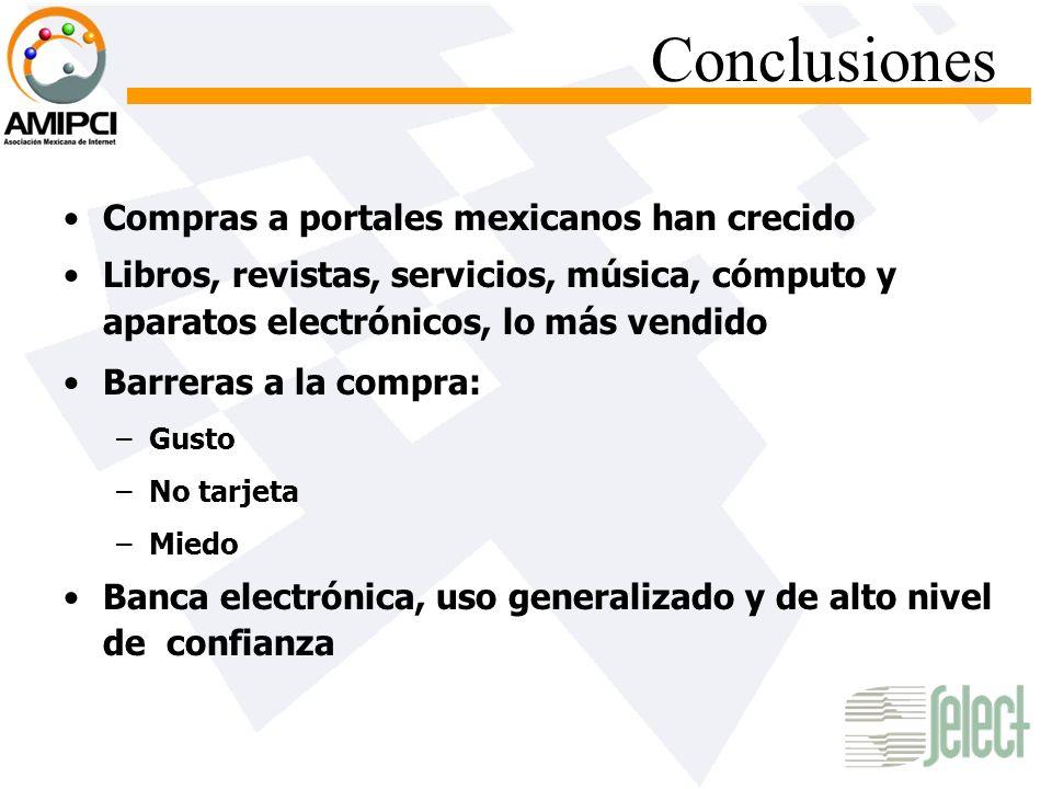 Conclusiones Compras a portales mexicanos han crecido Libros, revistas, servicios, música, cómputo y aparatos electrónicos, lo más vendido Barreras a