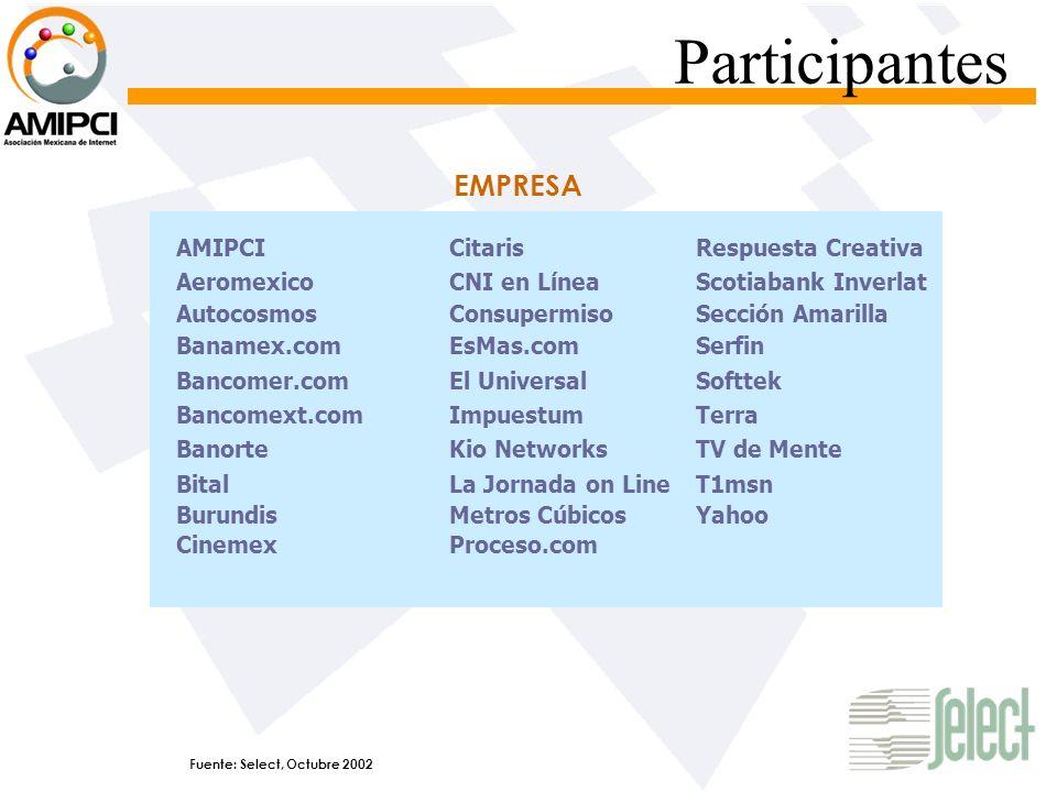 Participantes EMPRESA Bital SerfinBanamex.com EsMas.com Yahoo T1msn Bancomer.com Terra Banorte Aeromexico Burundis La Jornada on Line CNI en Línea Cin