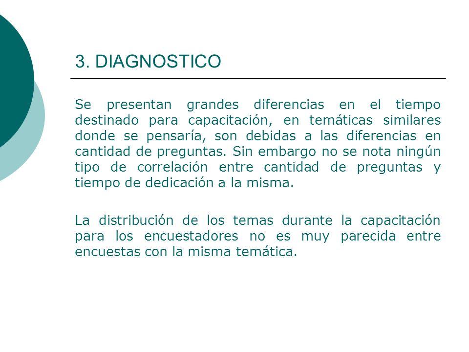 3. DIAGNOSTICO Se presentan grandes diferencias en el tiempo destinado para capacitación, en temáticas similares donde se pensaría, son debidas a las