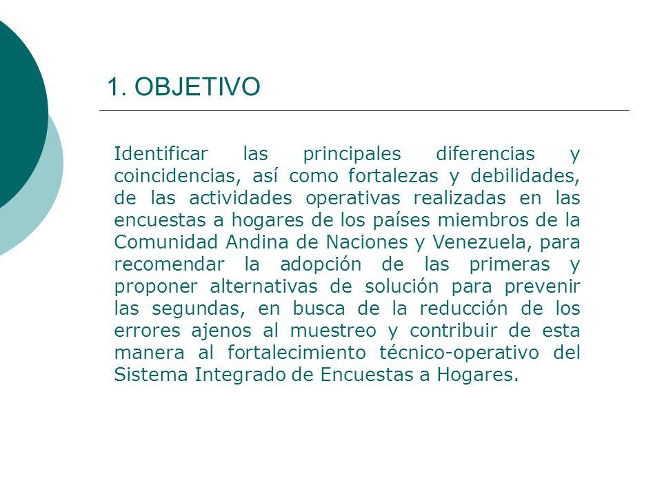 2.PREMISAS 2.1.