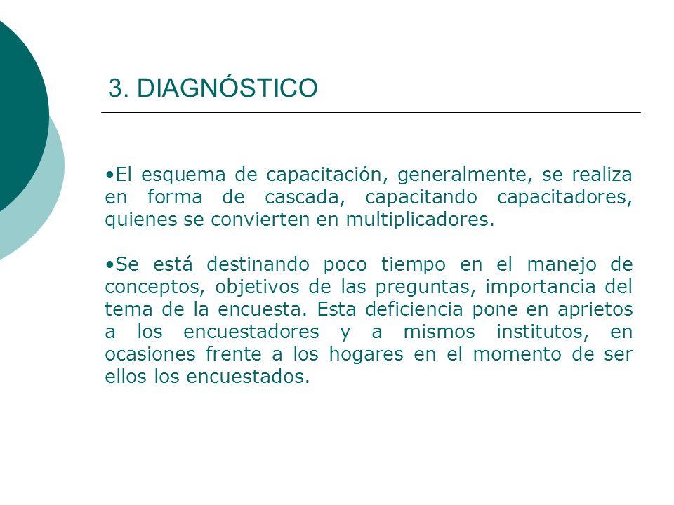 3. DIAGNÓSTICO El esquema de capacitación, generalmente, se realiza en forma de cascada, capacitando capacitadores, quienes se convierten en multiplic