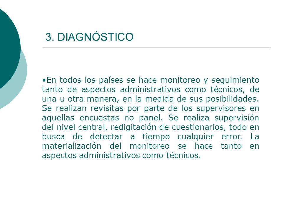 3. DIAGNÓSTICO En todos los países se hace monitoreo y seguimiento tanto de aspectos administrativos como técnicos, de una u otra manera, en la medida