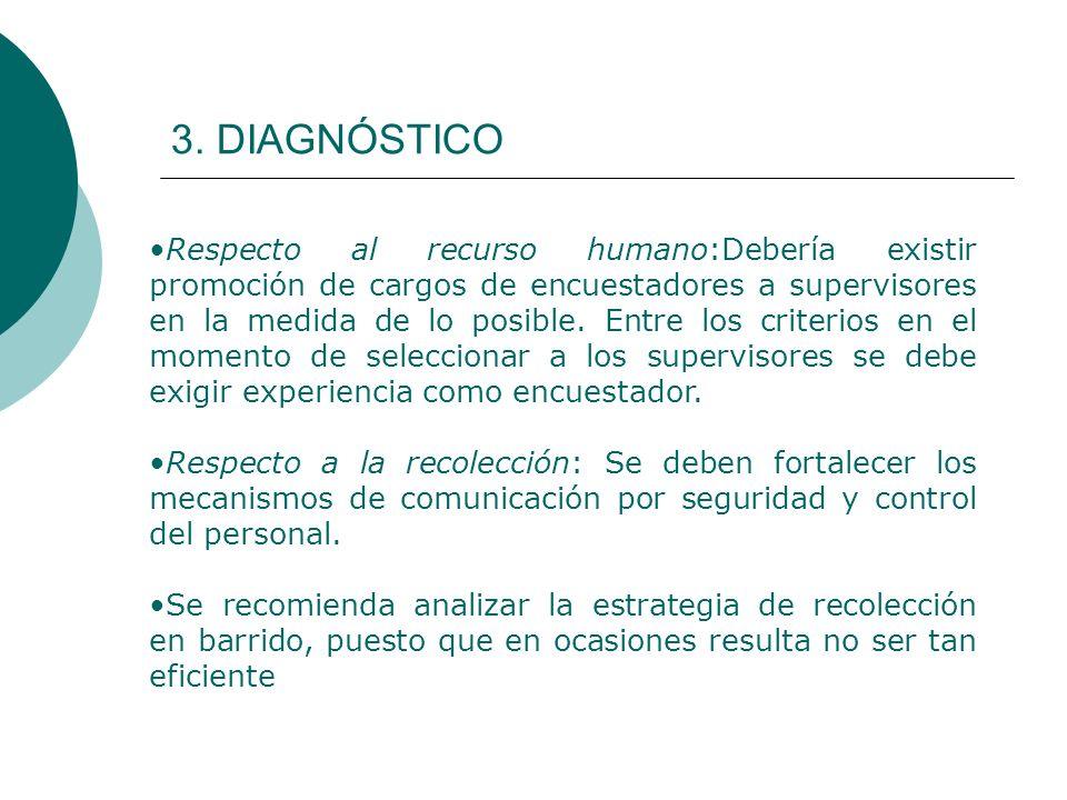 3. DIAGNÓSTICO Respecto al recurso humano:Debería existir promoción de cargos de encuestadores a supervisores en la medida de lo posible. Entre los cr