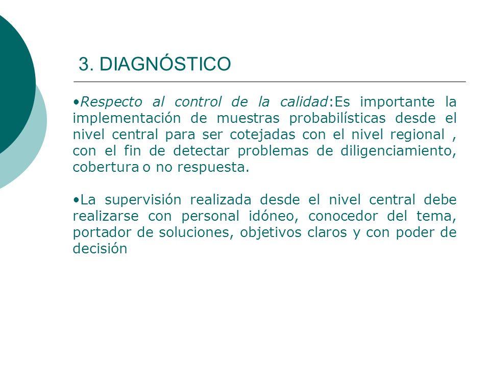 3. DIAGNÓSTICO Respecto al control de la calidad:Es importante la implementación de muestras probabilísticas desde el nivel central para ser cotejadas