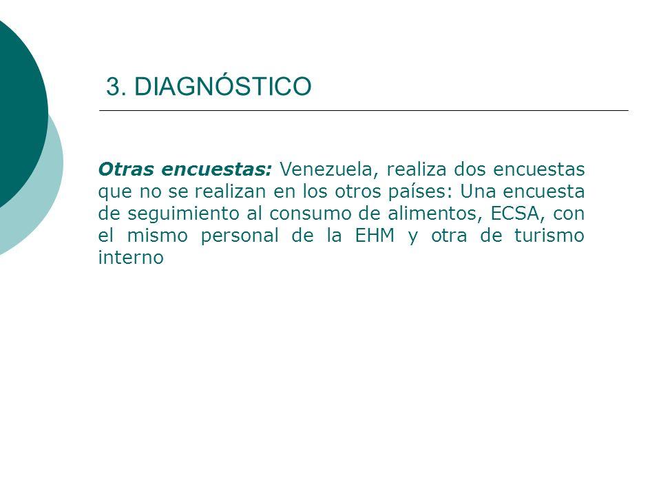 3. DIAGNÓSTICO Otras encuestas: Venezuela, realiza dos encuestas que no se realizan en los otros países: Una encuesta de seguimiento al consumo de ali
